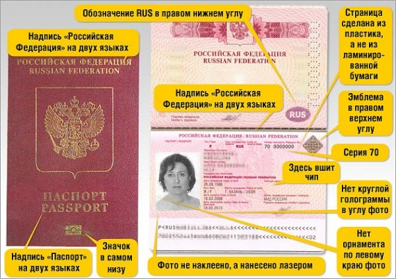 Загранпаспорт биометрический - отличия от старого загранпаспорта