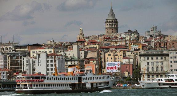 Дюздже, Турция
