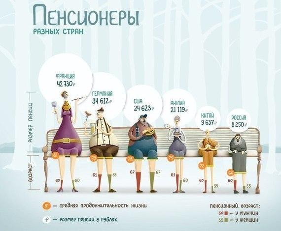 Российские пенсионеры эмигрируют в Китай